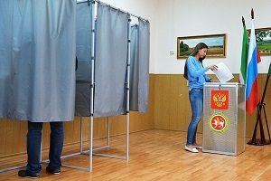 Процедура голосования