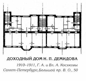 Доходный дом Демидова - здания Петербурга