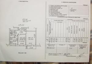 Для оформления регистрации понадобится справка из БТИ о техническом состоянии квартиры
