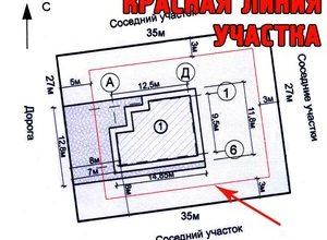 Схема участка - что означает красная линия