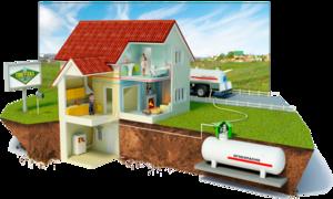 Процесс газоснабжения жилого дома