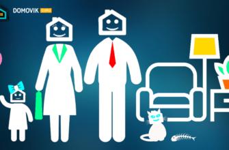 Арендаторы квартиры с детьми