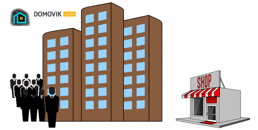 Покупка коммерческой недвижимости