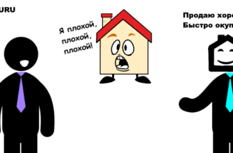 Сделки с недвижимостью ТЕСТ с ответами