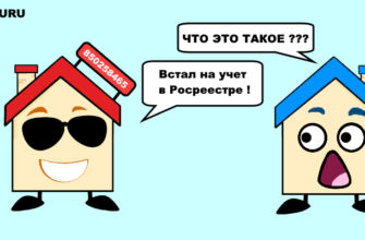 Кадастр недвижимости ТЕСТ