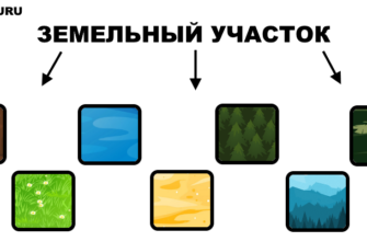 Земельный участок ТЕСТ