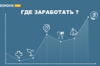 Кто зарабатывает больше всех в России