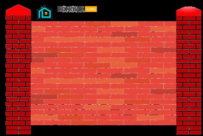 Как построить дом поэтапно